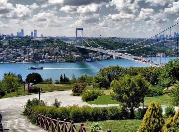 ISTANBUL 2 DAYS PRIVATE GUIDED